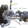 ¿Cómo cambiar los amortiguadores del coche?