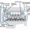 Sistema de refrigeración de un vehículo