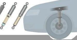 ¿Cuales son los diferentes tipos de amortiguadores?