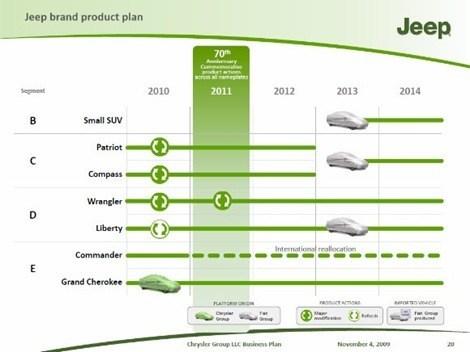 jeep futuro