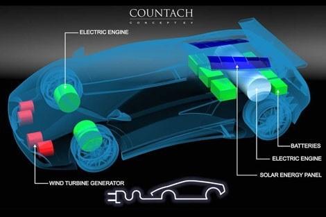Lamborghini Countach eléctrico chico