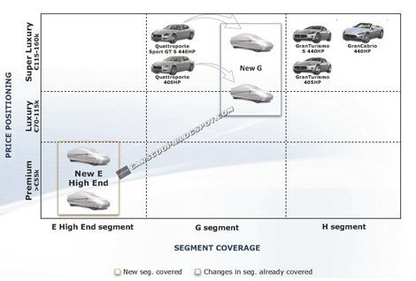 Maserati-Future-0