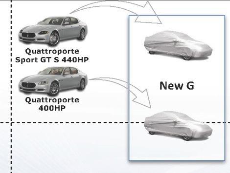 Maserati-Future-2