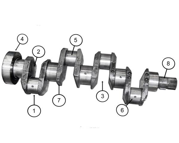 Estructura del cigueñal
