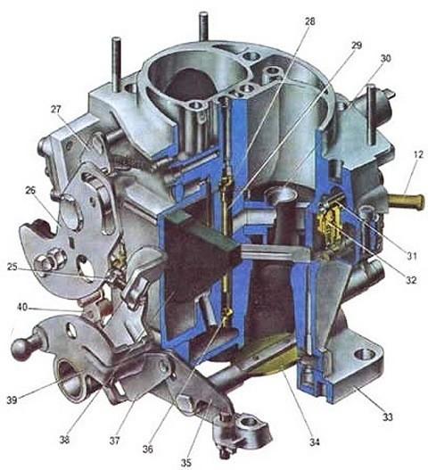 carburador-02