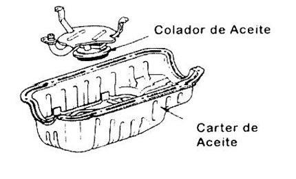 carter-y-colador-de-aceite_2