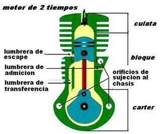 motor_2_tiempos