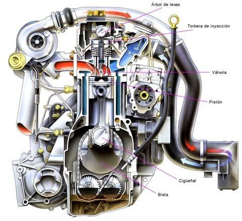 motor-diesel-2