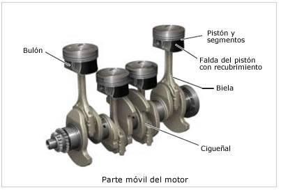 piston-biela