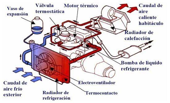 esquema-calefaccion